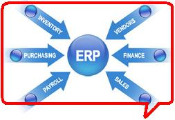 aerows enterprise resource planning ,aerows campus analyzer,aerows sms software,india,haryana,ambala cantt